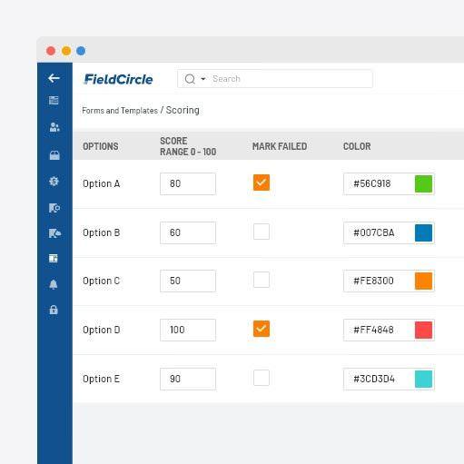 Custom score scales & categories