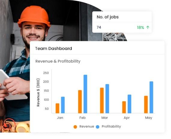 Drive revenue and profitability growth