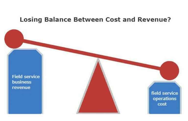Field Service Management Cost and Revenue Comparison