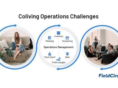 Coliving Operations Challenges
